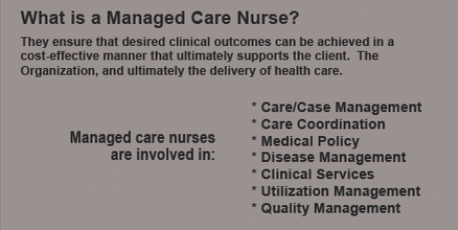 What is a Managed Care Nurse?